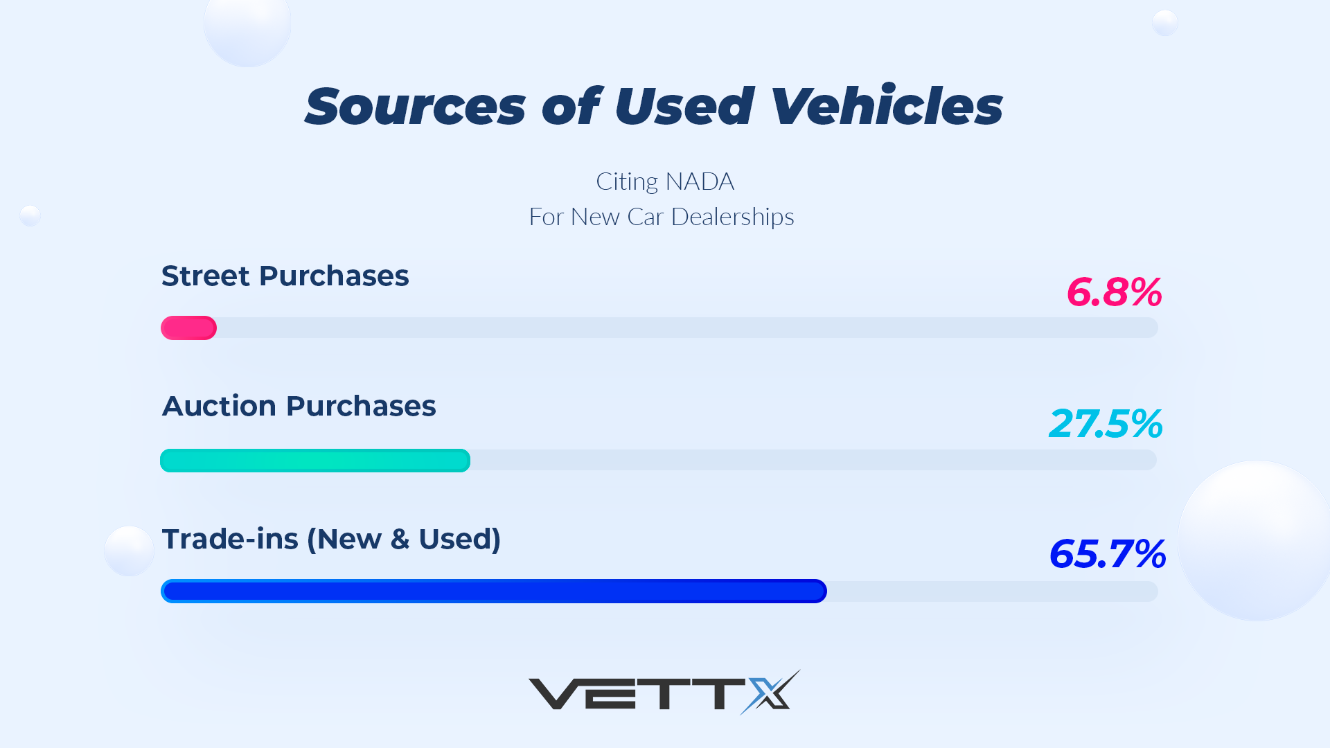 Used Vehicle Sources_Final